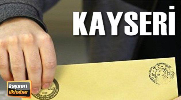 Kayseri'de Cumhur İttifakı Kazandı