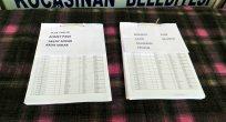 Muhtarlıklarda seçmen listeleri askıya çıktı